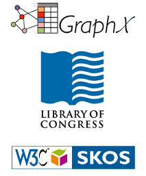 GraphX LoC SKOS logos