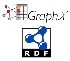 Spark and SPARQL; RDF Graphs and GraphX