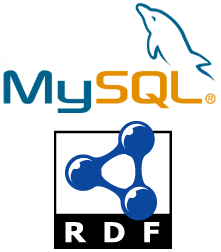 MySQL and RDF logos