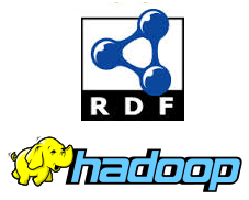 RDF and Hadoop logos