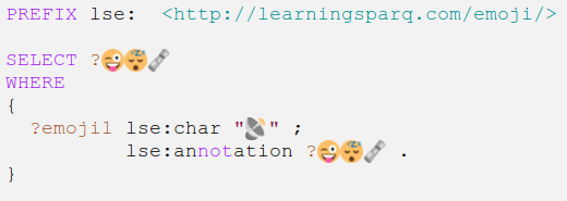 SPARQL emoji query