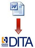 Word and DITA logos